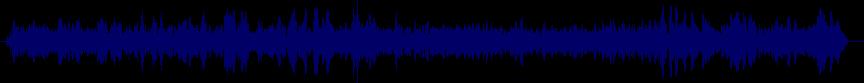 waveform of track #17526