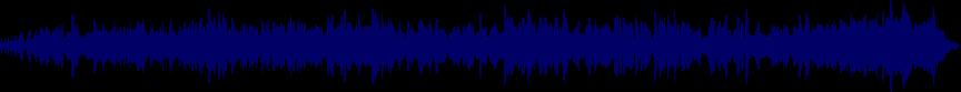 waveform of track #17553