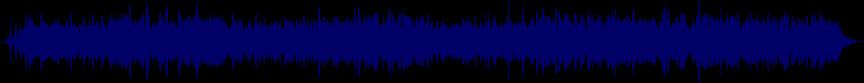 waveform of track #17568