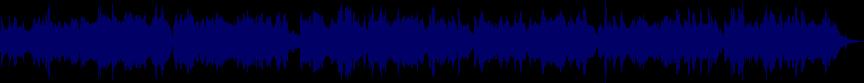 waveform of track #17574