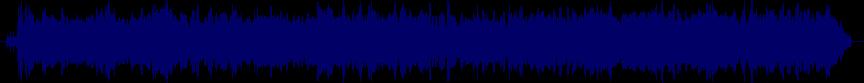 waveform of track #17575