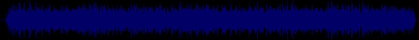 waveform of track #17576