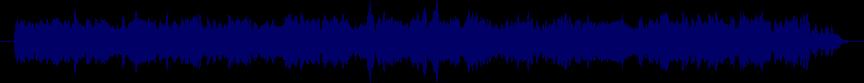 waveform of track #17583