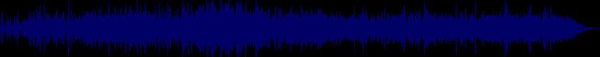 waveform of track #17588
