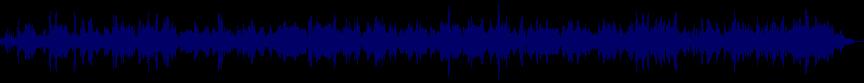 waveform of track #17595