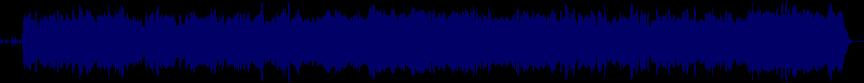 waveform of track #17621