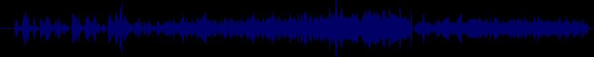 waveform of track #17631