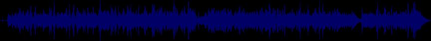 waveform of track #17641