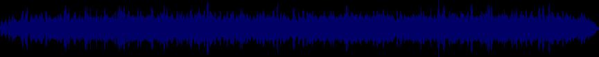 waveform of track #17646