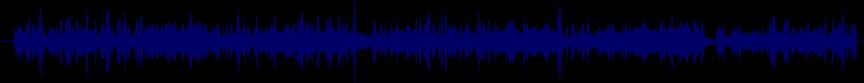 waveform of track #17667
