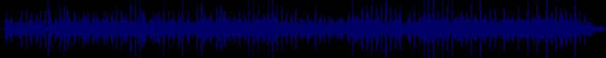 waveform of track #17699