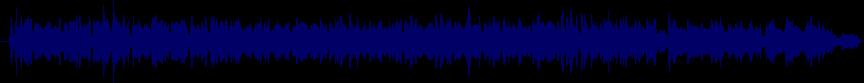 waveform of track #17728