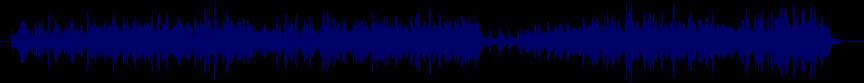 waveform of track #17732