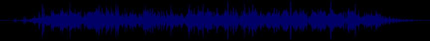 waveform of track #17743