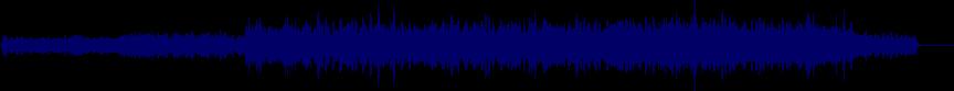 waveform of track #17745