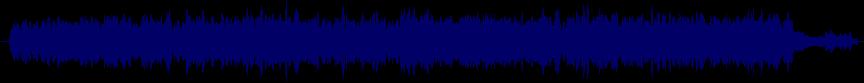 waveform of track #17786