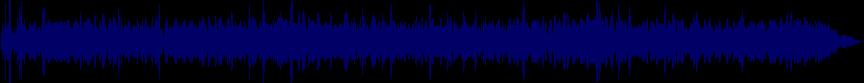waveform of track #17800