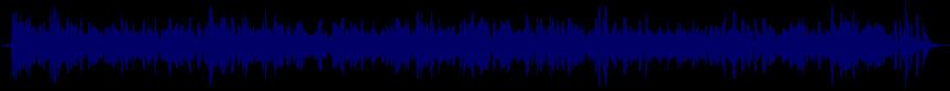 waveform of track #17822