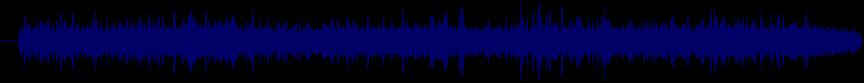 waveform of track #17850