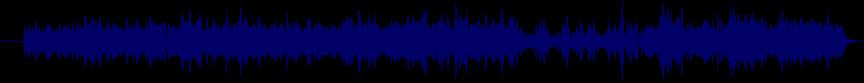 waveform of track #17861