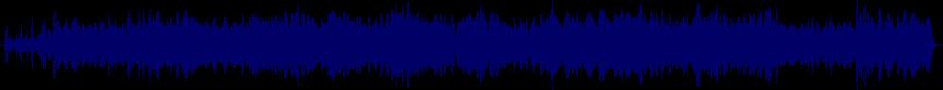waveform of track #17864