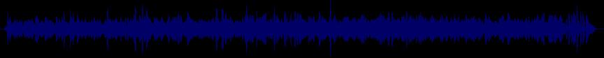 waveform of track #17873