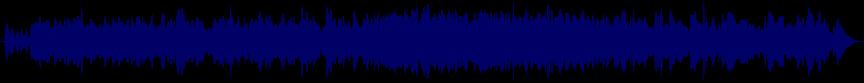 waveform of track #17883