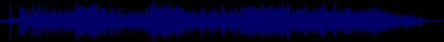 waveform of track #17893