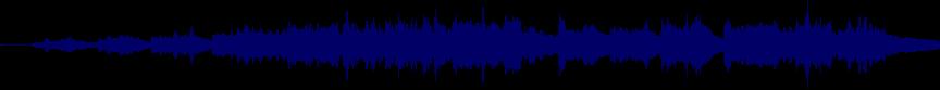 waveform of track #17931