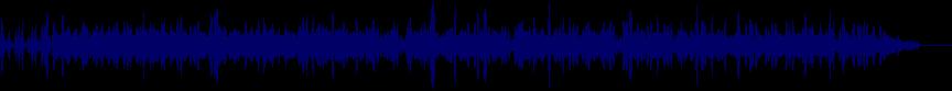 waveform of track #17934