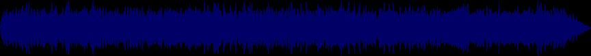 waveform of track #17966