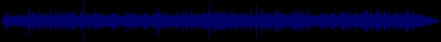 waveform of track #17977