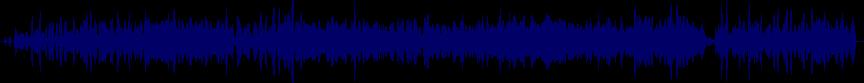 waveform of track #17985