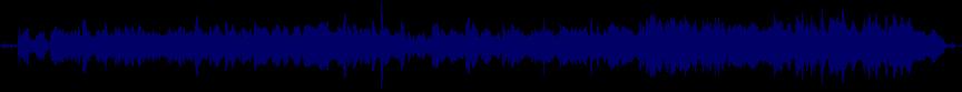 waveform of track #17987