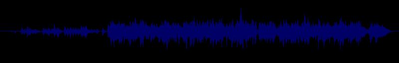 waveform of track #179511