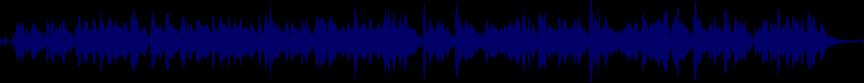 waveform of track #1820