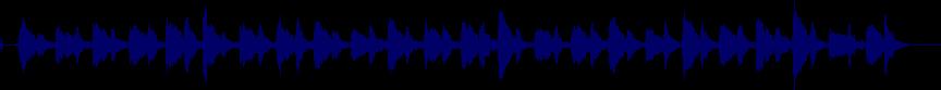waveform of track #18028