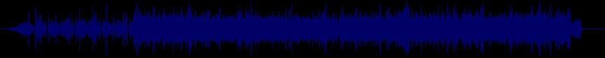 waveform of track #18033