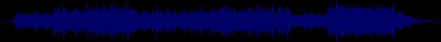 waveform of track #18038