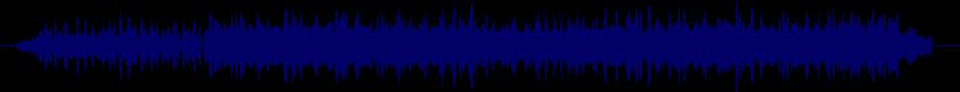 waveform of track #18052