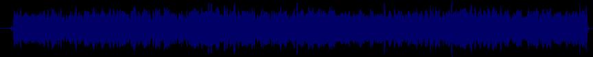 waveform of track #18062