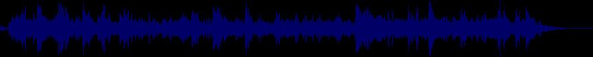 waveform of track #18113