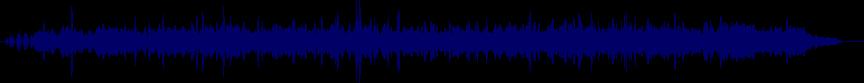 waveform of track #18128