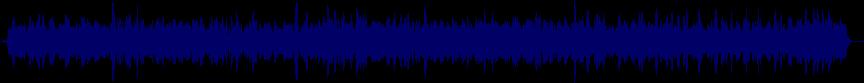 waveform of track #18159