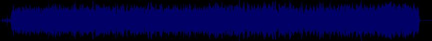 waveform of track #18183