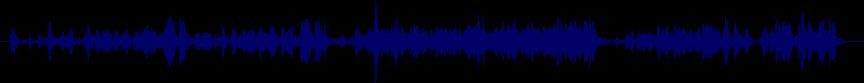 waveform of track #18197