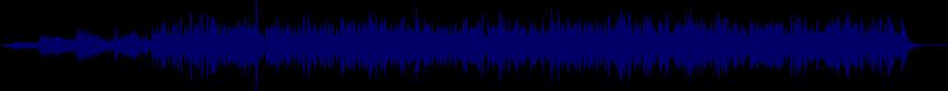 waveform of track #18200