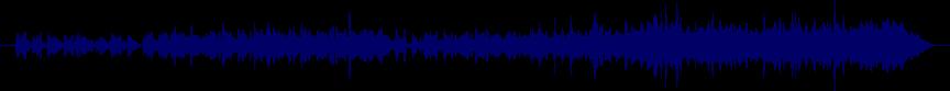 waveform of track #18206