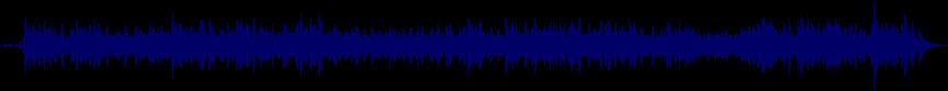 waveform of track #18218