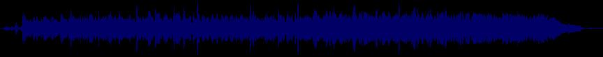 waveform of track #18224